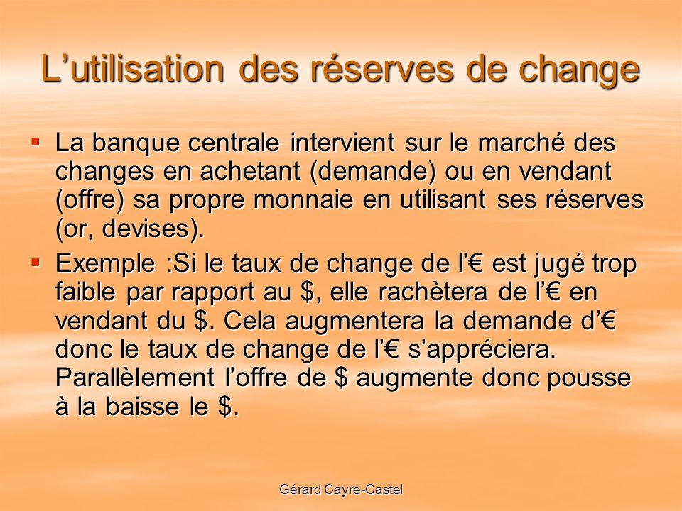 L'utilisation des réserves de change