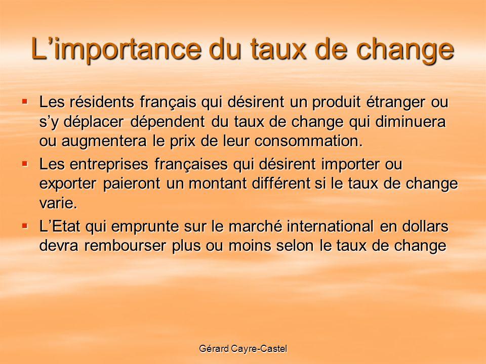 L'importance du taux de change