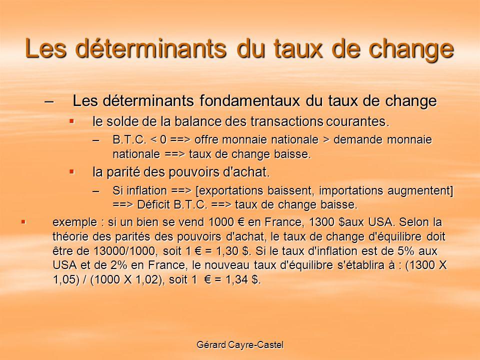 Les déterminants du taux de change