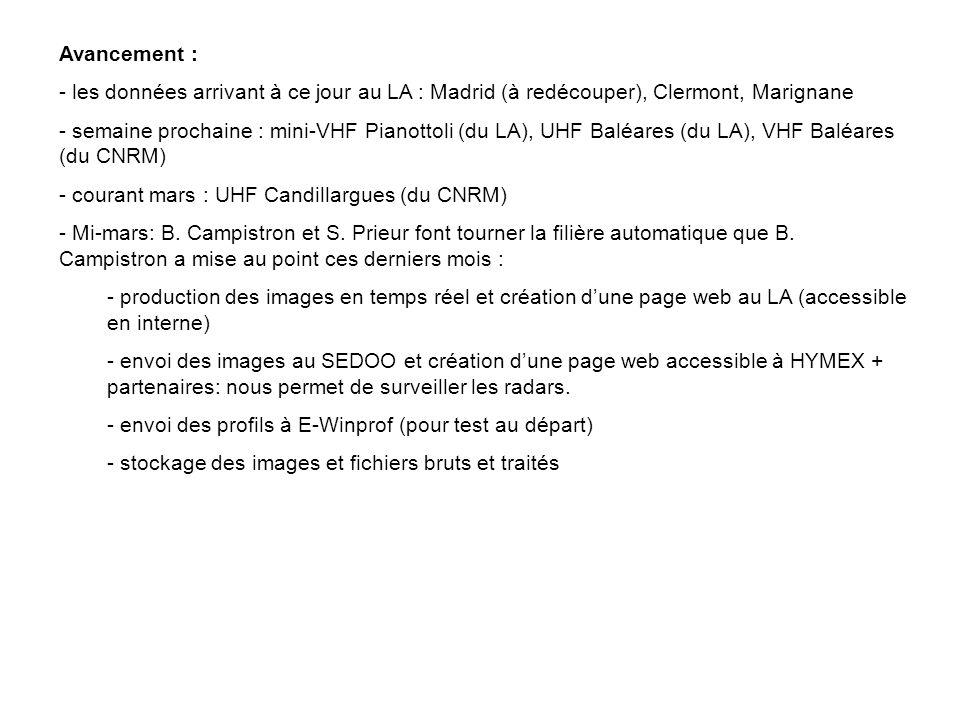 Avancement : les données arrivant à ce jour au LA : Madrid (à redécouper), Clermont, Marignane.