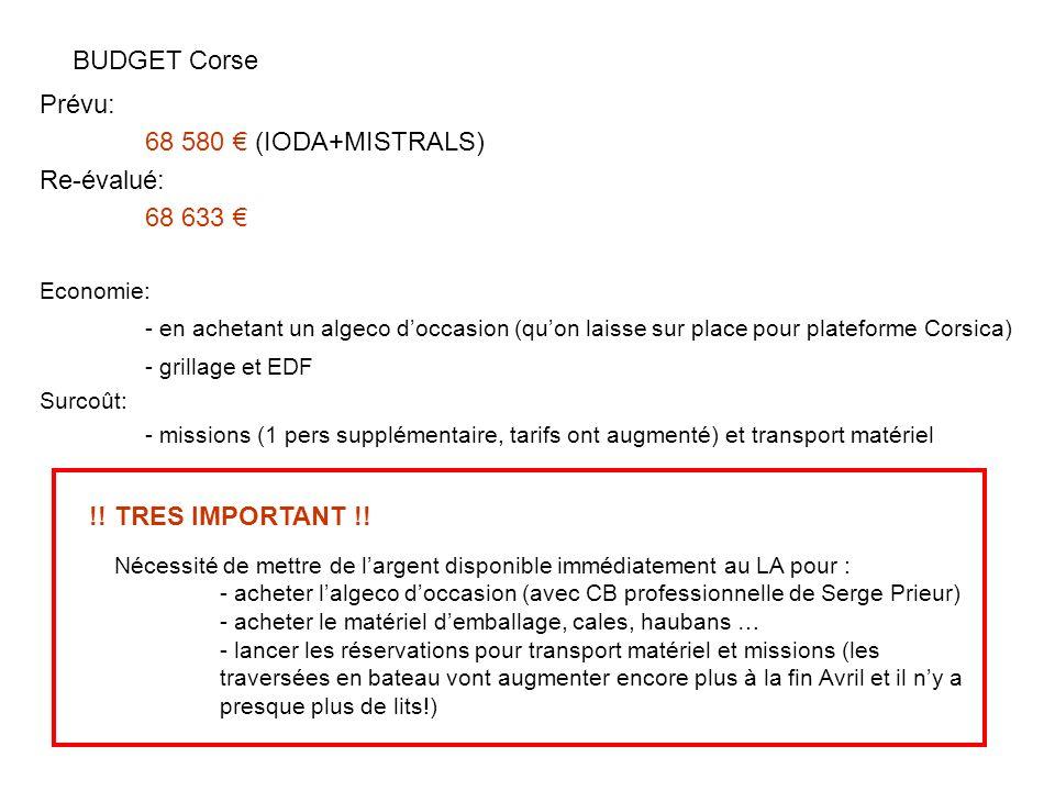 BUDGET Corse Prévu: 68 580 € (IODA+MISTRALS) Re-évalué: 68 633 €
