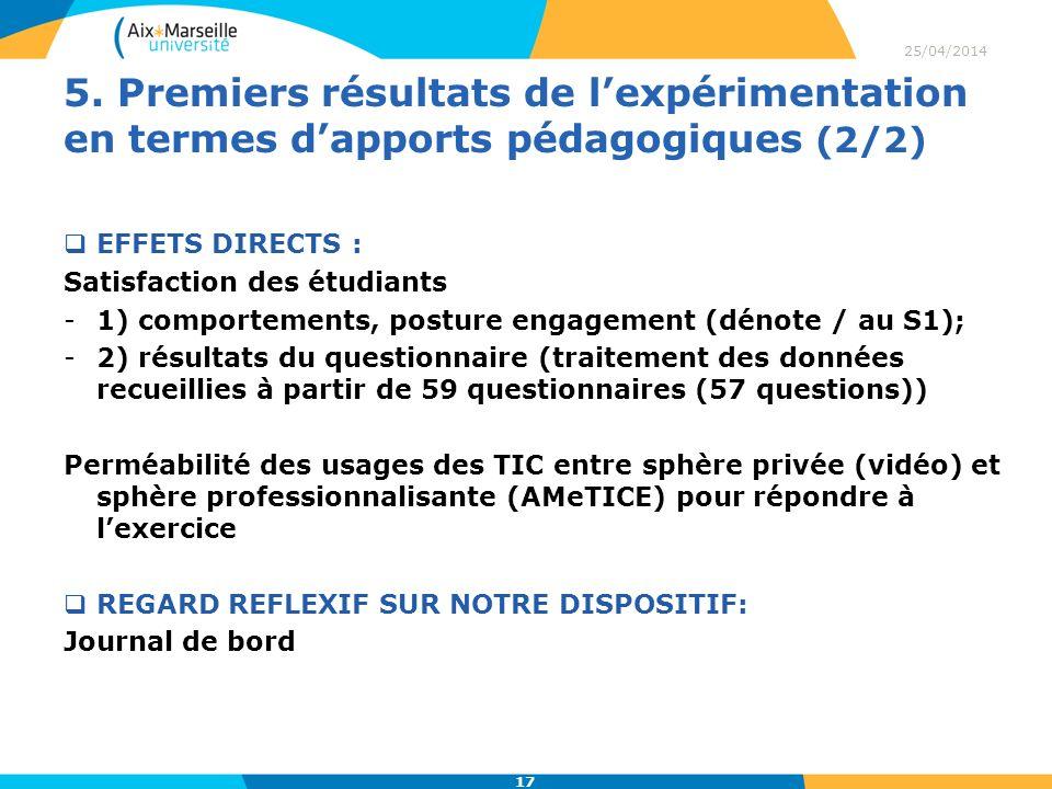 30/03/2017 5. Premiers résultats de l'expérimentation en termes d'apports pédagogiques (2/2) EFFETS DIRECTS :