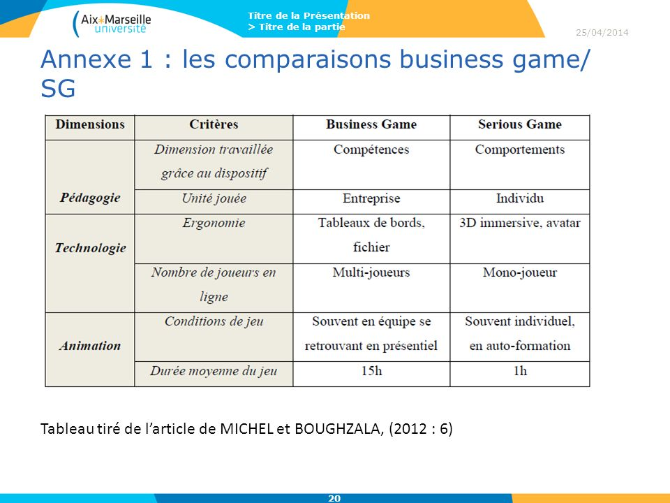 Annexe 1 : les comparaisons business game/ SG