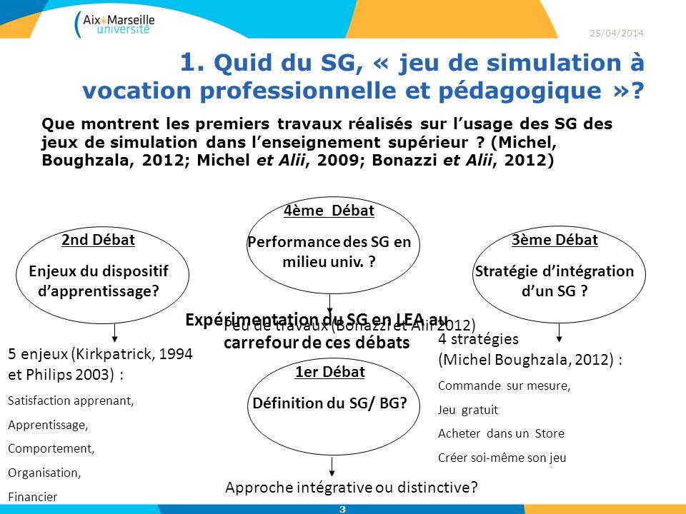 30/03/2017 1. Quid du SG, « jeu de simulation à vocation professionnelle et pédagogique »