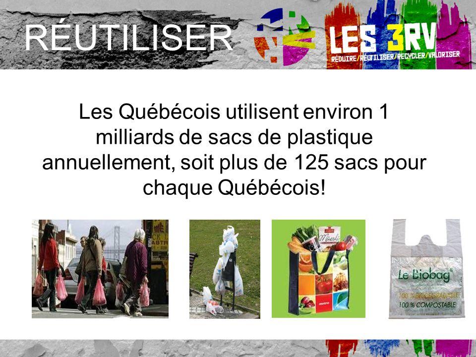 RÉUTILISER Les Québécois utilisent environ 1 milliards de sacs de plastique annuellement, soit plus de 125 sacs pour chaque Québécois!