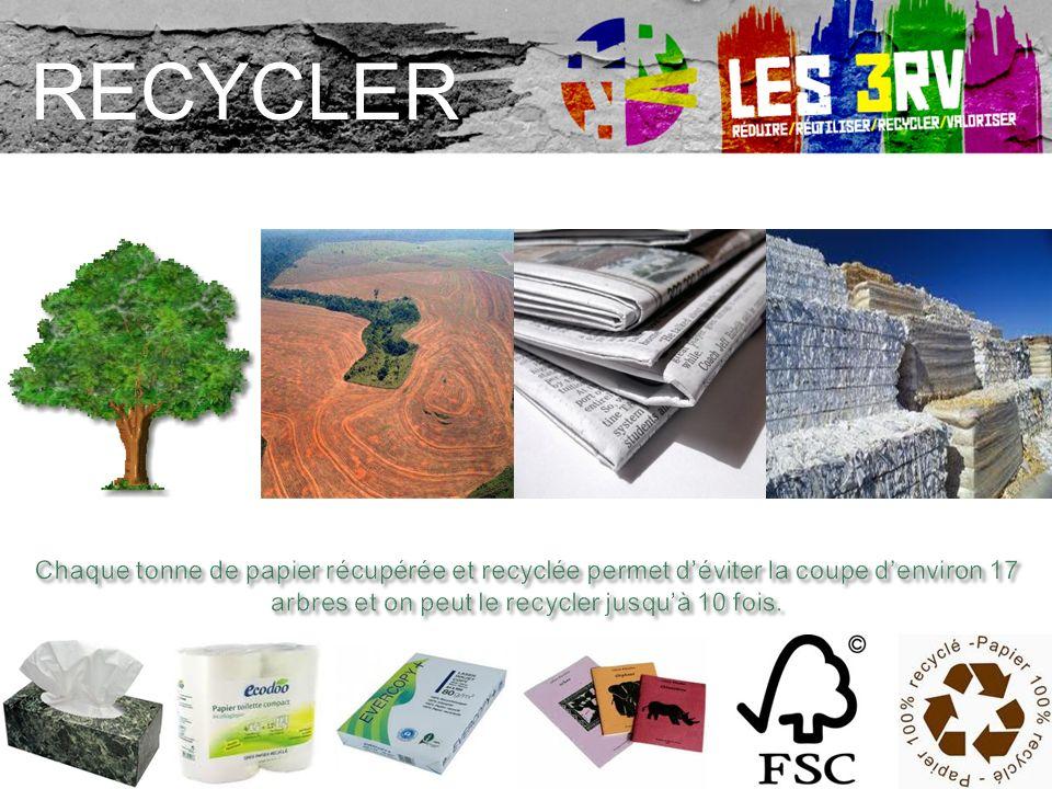 Utilisez du papier 100% recyclé et recyclez-le!