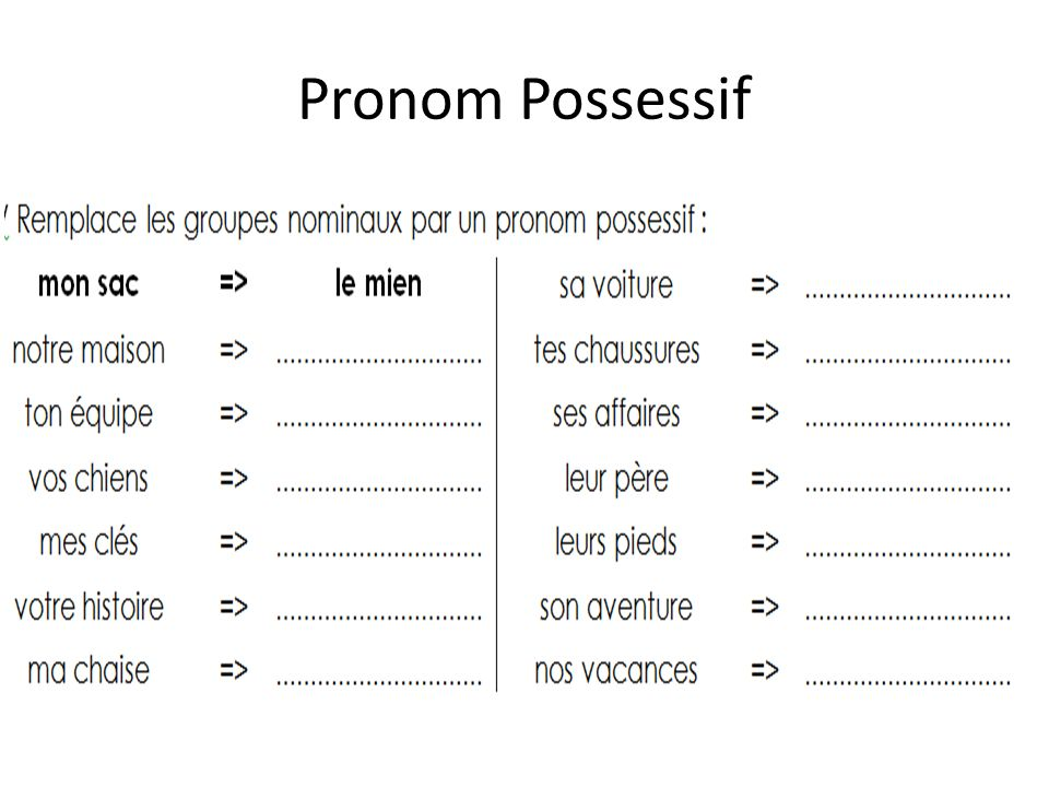 Pronom Possessif