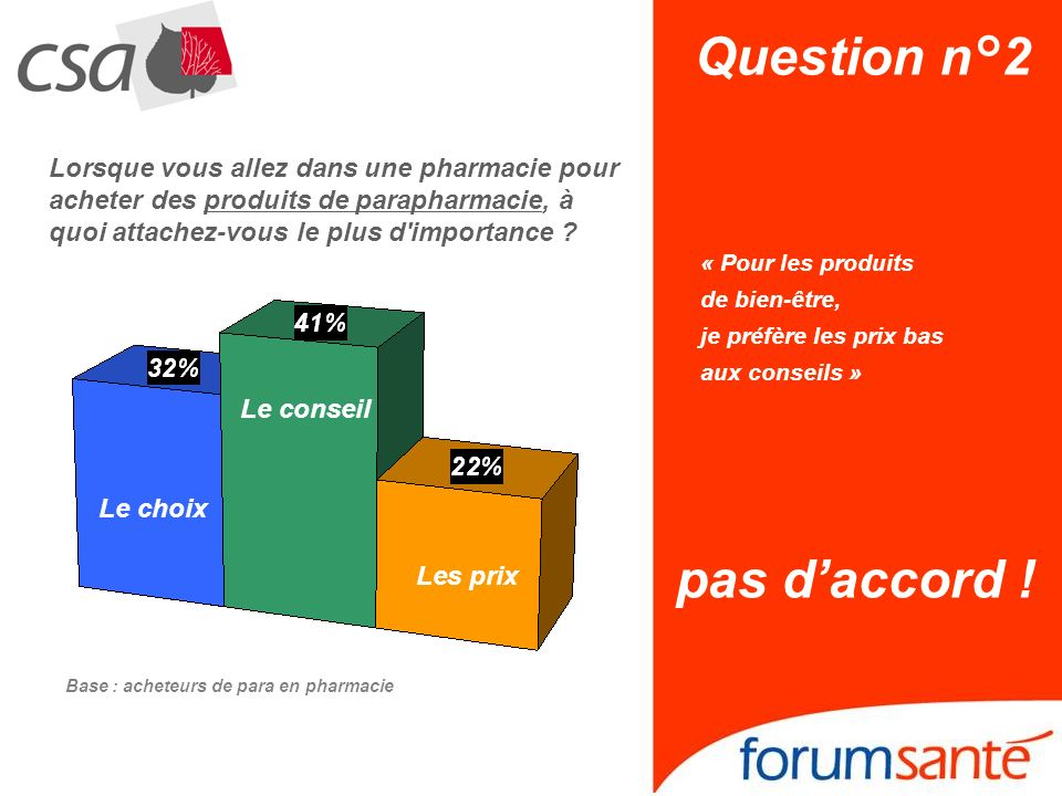 Question n°2 pas d'accord !