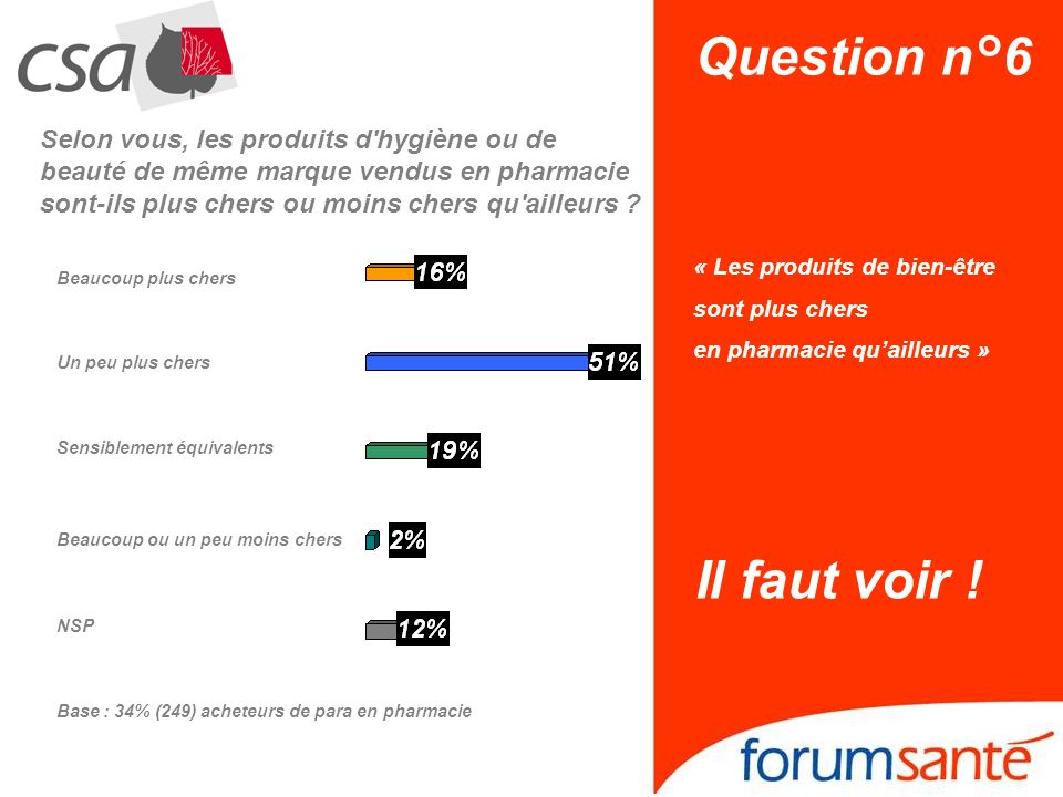 Question n°6 Il faut voir !