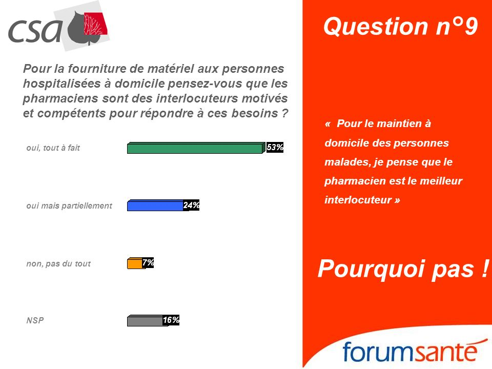 Question n°9 Pourquoi pas !