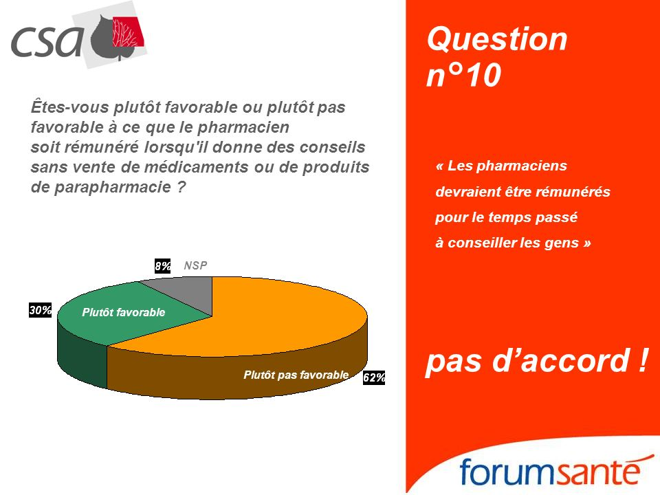 Question n°10 pas d'accord !