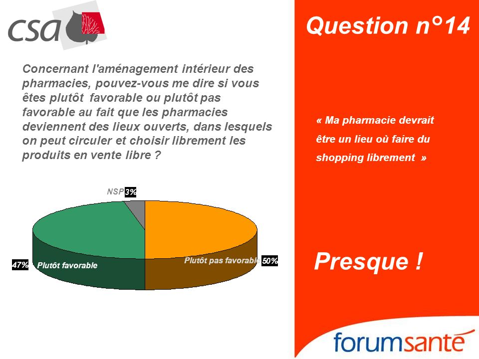 Question n°14 NSP. Plutôt pas favorable. Plutôt favorable.