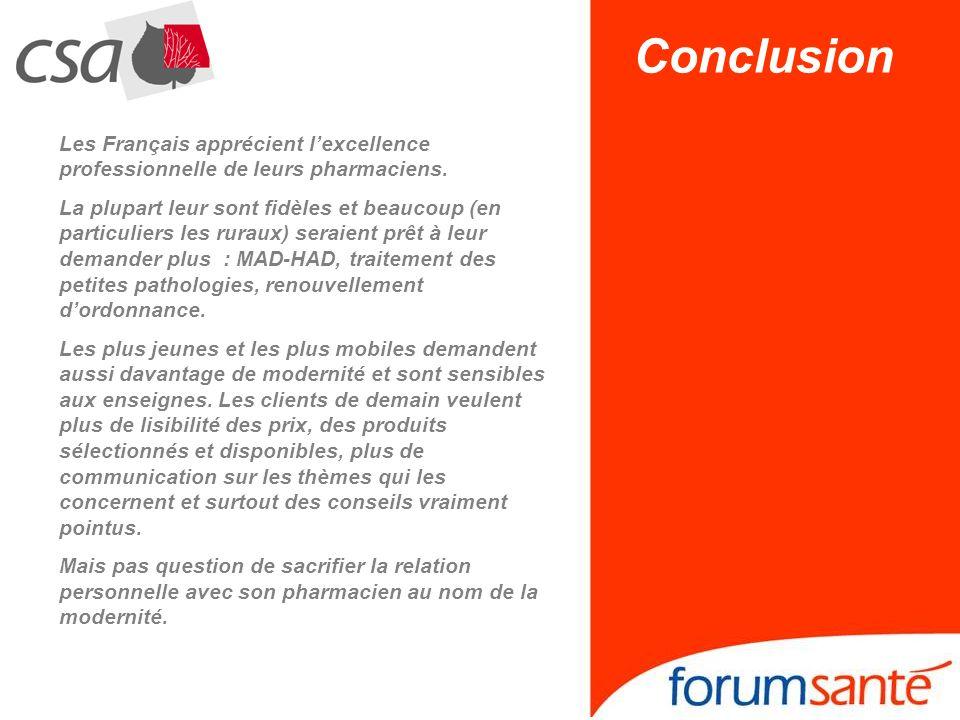 Conclusion Les Français apprécient l'excellence professionnelle de leurs pharmaciens.