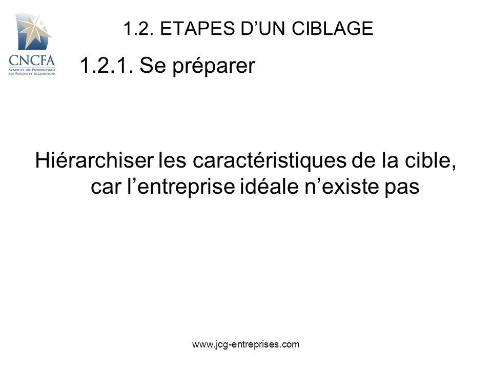 1.2. ETAPES D'UN CIBLAGE 1.2.1. Se préparer. Hiérarchiser les caractéristiques de la cible, car l'entreprise idéale n'existe pas.