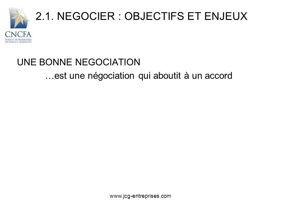 2.1. NEGOCIER : OBJECTIFS ET ENJEUX
