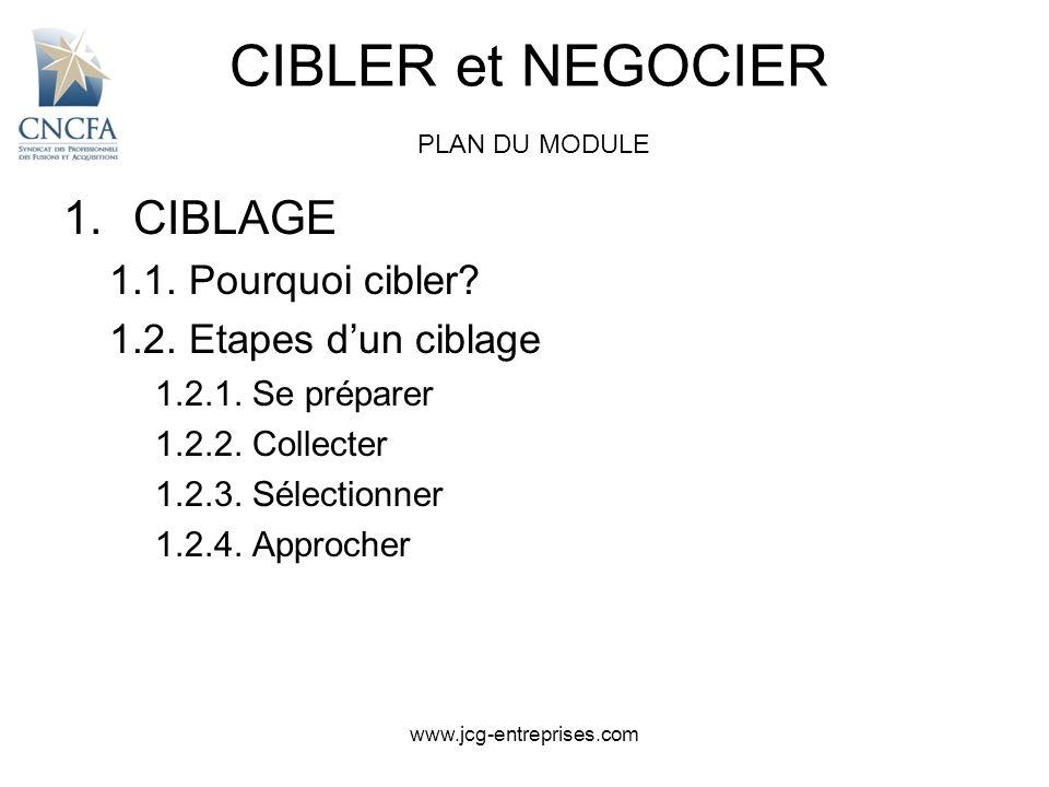 CIBLER et NEGOCIER CIBLAGE 1.1. Pourquoi cibler