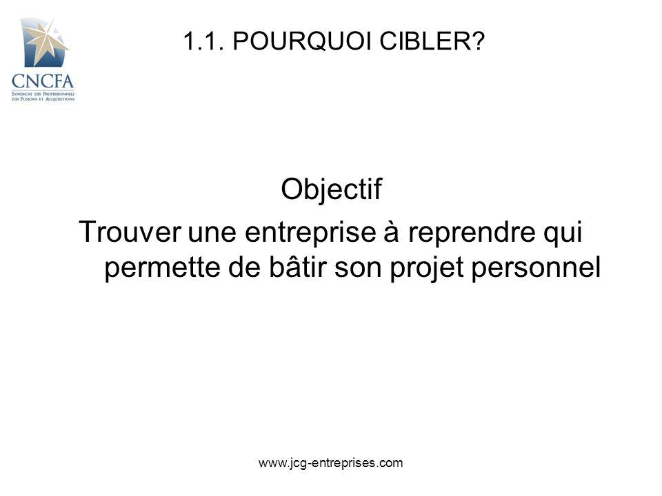 1.1. POURQUOI CIBLER Objectif. Trouver une entreprise à reprendre qui permette de bâtir son projet personnel.