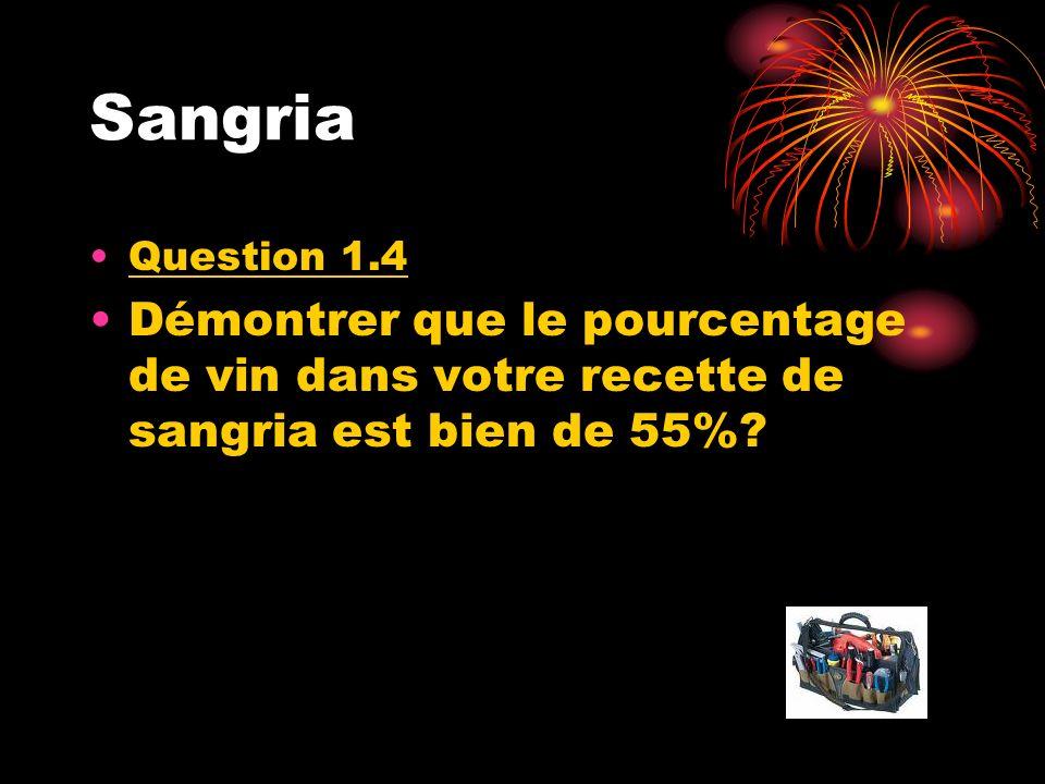 Sangria Question 1.4.