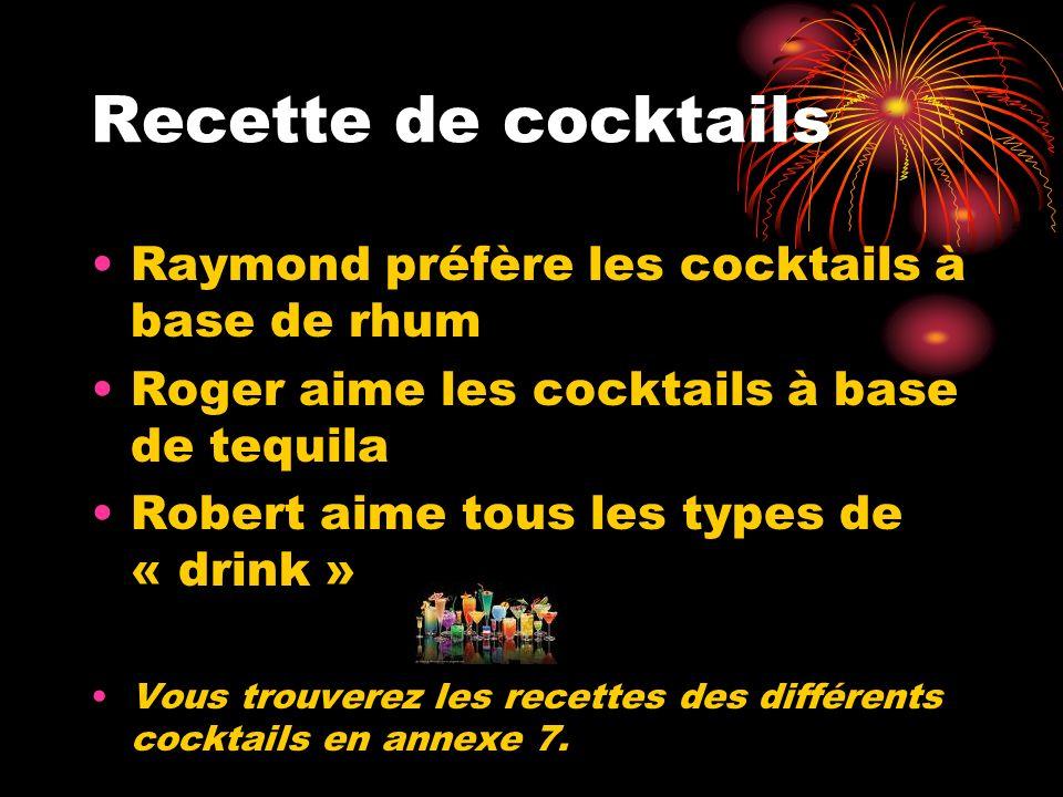 Recette de cocktails Raymond préfère les cocktails à base de rhum