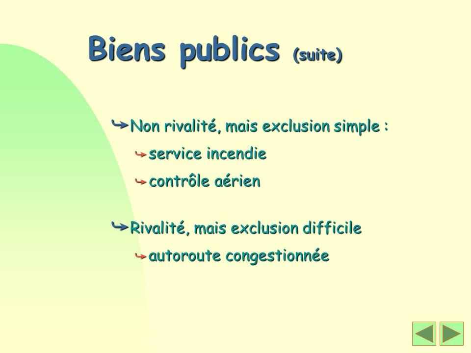 Biens publics (suite) Non rivalité, mais exclusion simple :