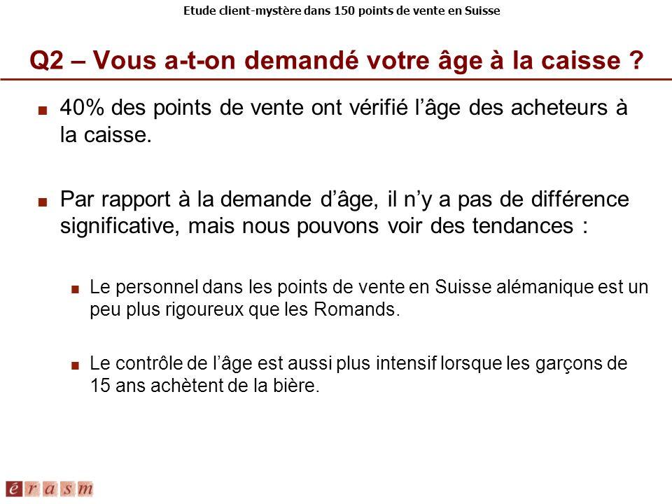 Q2 – Vous a-t-on demandé votre âge à la caisse