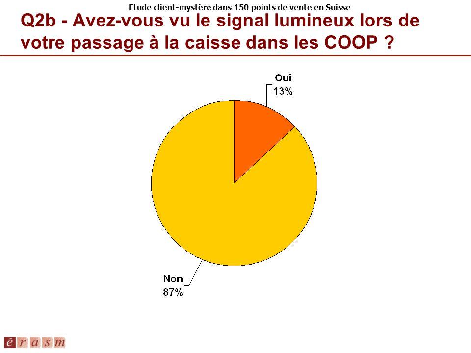 Q2b - Avez-vous vu le signal lumineux lors de votre passage à la caisse dans les COOP