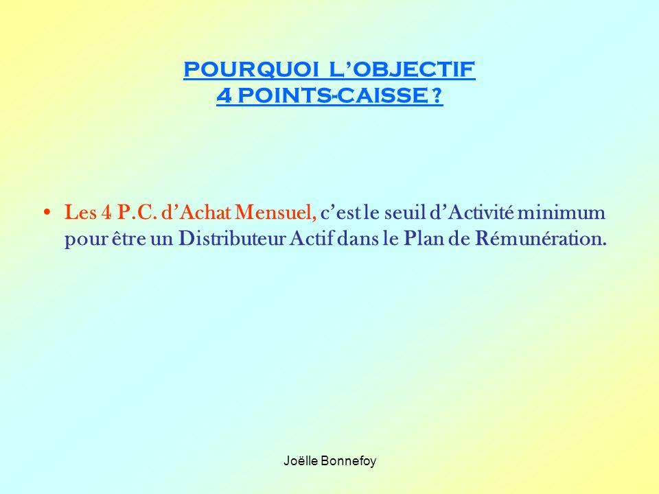 POURQUOI L'OBJECTIF 4 POINTS-CAISSE