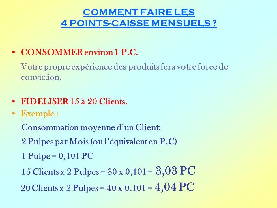 COMMENT FAIRE LES 4 POINTS-CAISSE MENSUELS