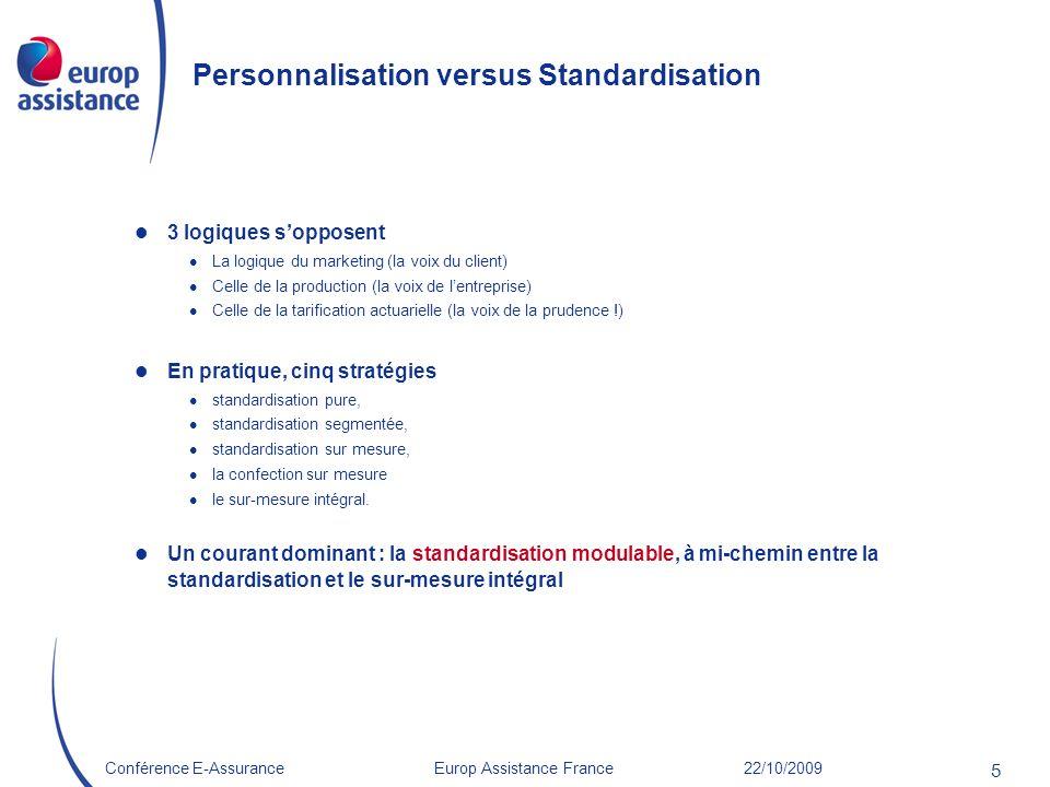 Personnalisation versus Standardisation