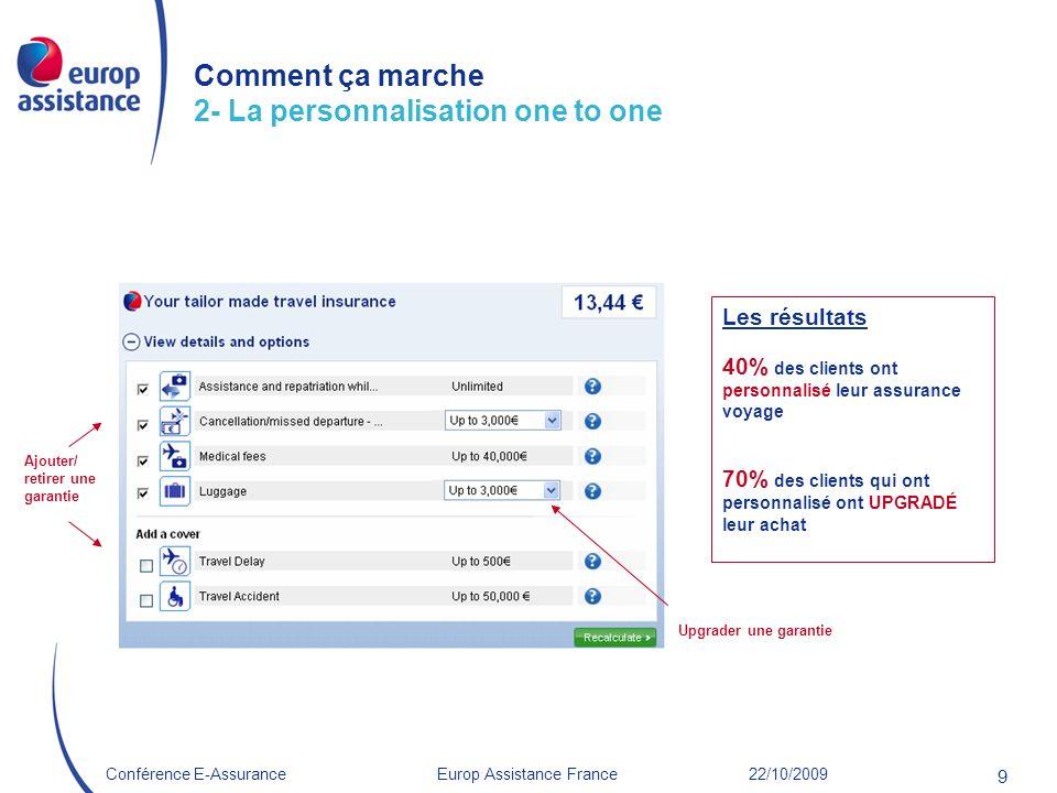 Comment ça marche 2- La personnalisation one to one