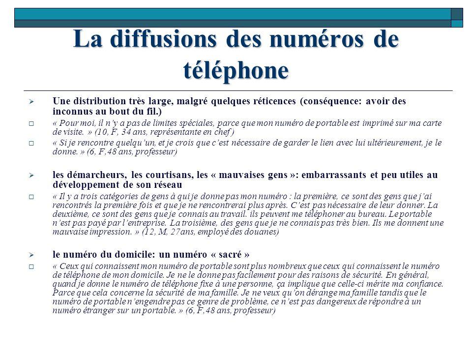 La diffusions des numéros de téléphone