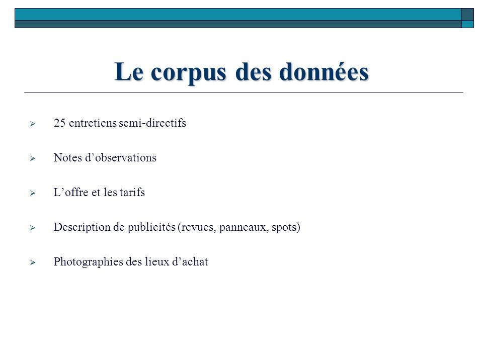 Le corpus des données 25 entretiens semi-directifs