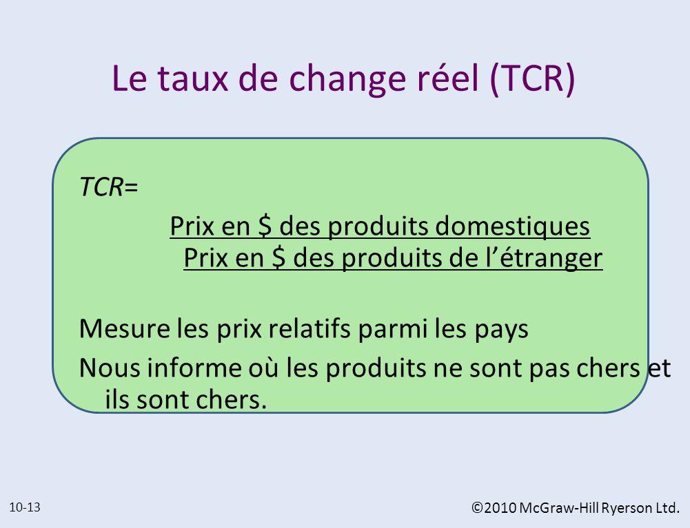 Le taux de change réel (TCR)