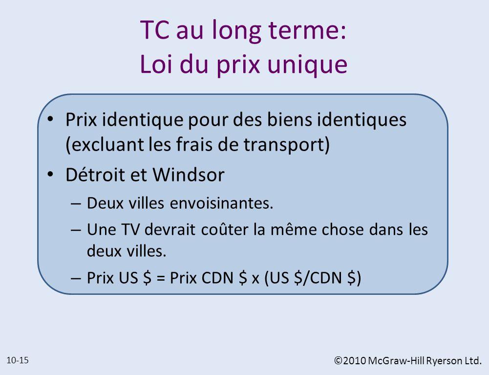 TC au long terme: Loi du prix unique