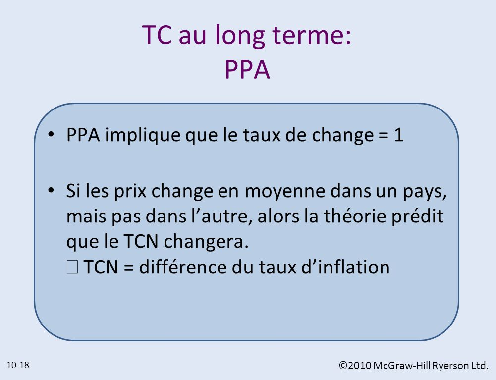 TC au long terme: PPA PPA implique que le taux de change = 1