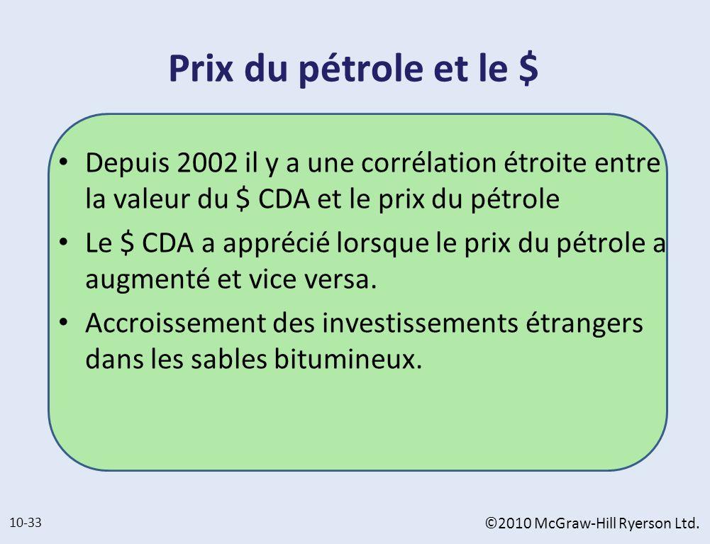 Prix du pétrole et le $ Depuis 2002 il y a une corrélation étroite entre la valeur du $ CDA et le prix du pétrole.