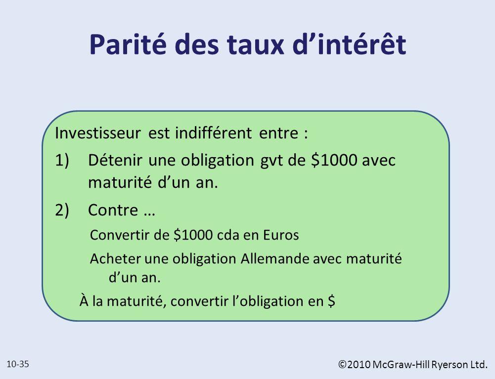 Parité des taux d'intérêt