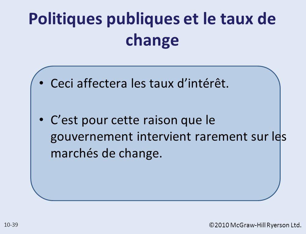 Politiques publiques et le taux de change