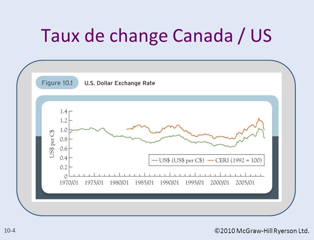 Taux de change Canada / US