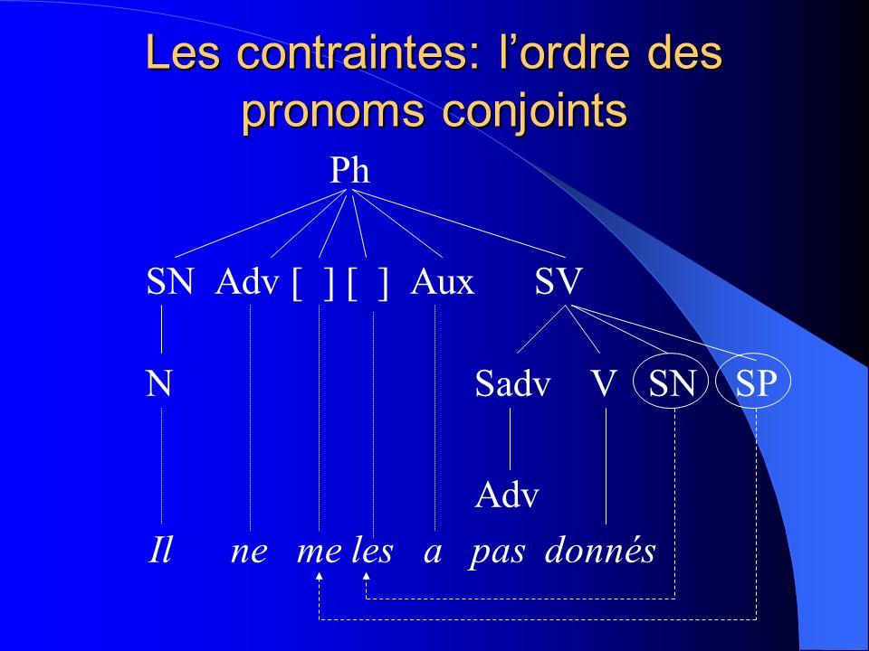 Les contraintes: l'ordre des pronoms conjoints