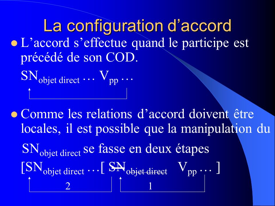La configuration d'accord