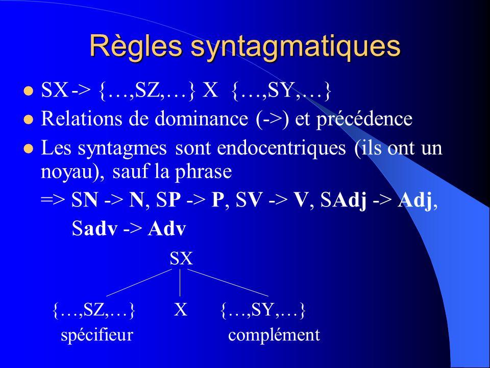 Règles syntagmatiques