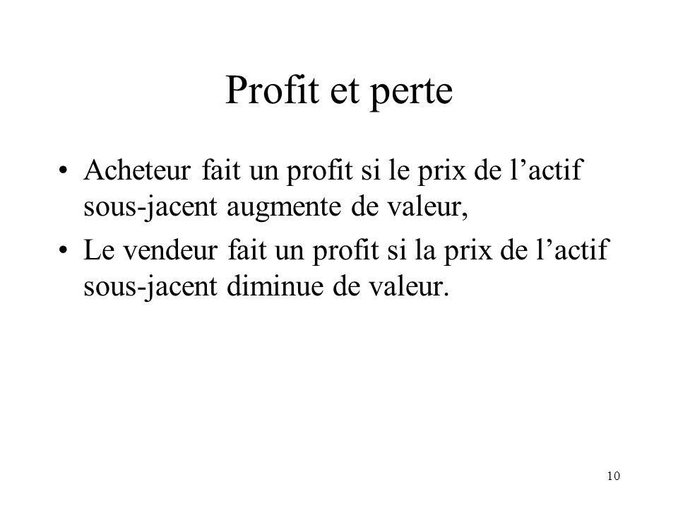 Profit et perte Acheteur fait un profit si le prix de l'actif sous-jacent augmente de valeur,