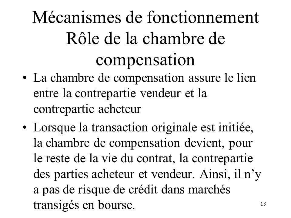 Mécanismes de fonctionnement Rôle de la chambre de compensation