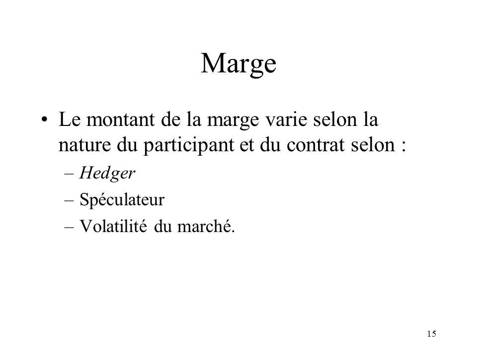 Marge Le montant de la marge varie selon la nature du participant et du contrat selon : Hedger. Spéculateur.