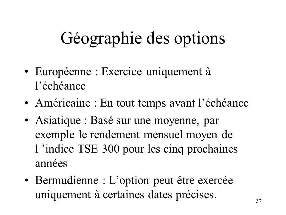 Géographie des options