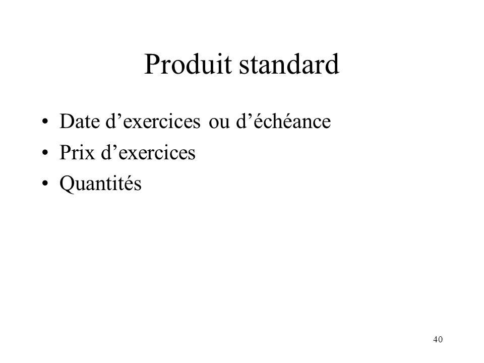 Produit standard Date d'exercices ou d'échéance Prix d'exercices