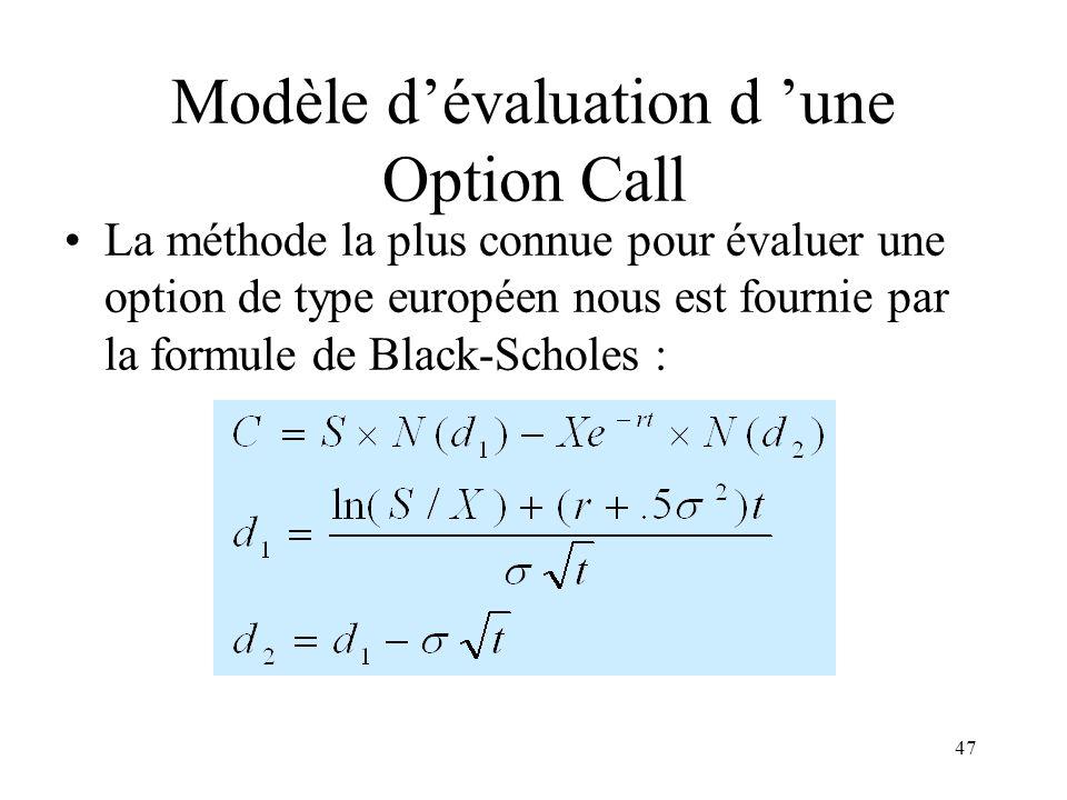 Modèle d'évaluation d 'une Option Call