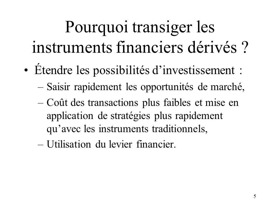 Pourquoi transiger les instruments financiers dérivés