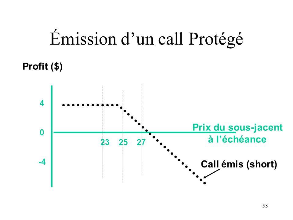 Émission d'un call Protégé